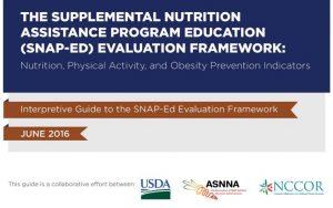 SNAP Ed Eval Framework image